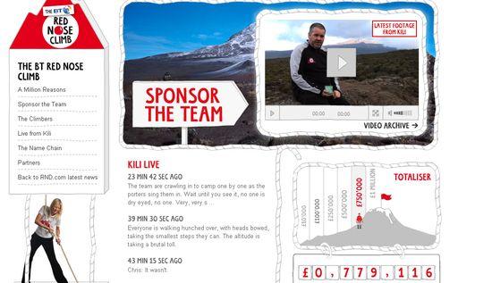 http://www.rednoseday.com/climb